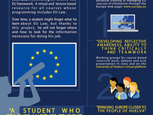 "European Union Law Observatory ""Technology in teaching and learning"""